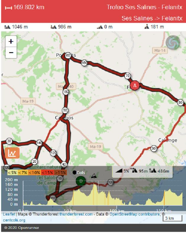 Today's route for the Vuelta Mallorca
