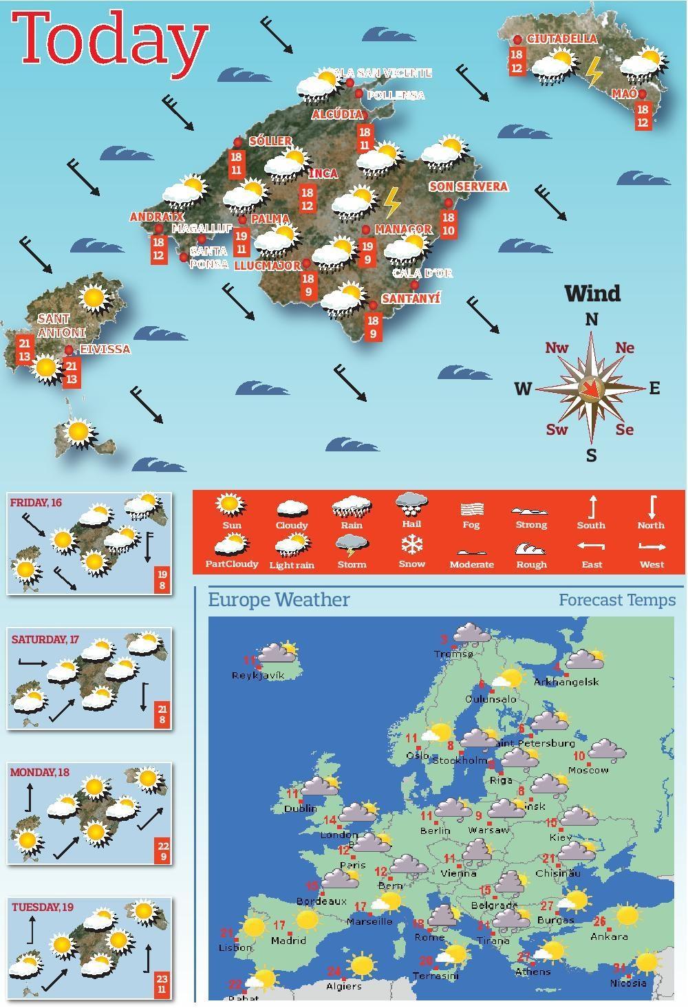 Five day forecast in Mallorca