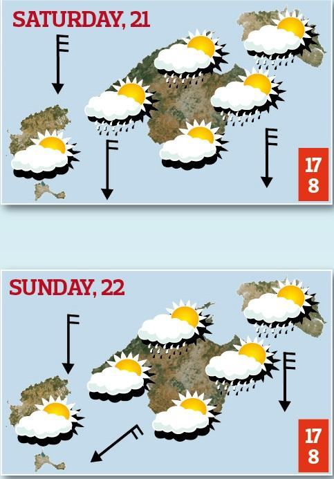 Forecast this weekend on the Balearic Island