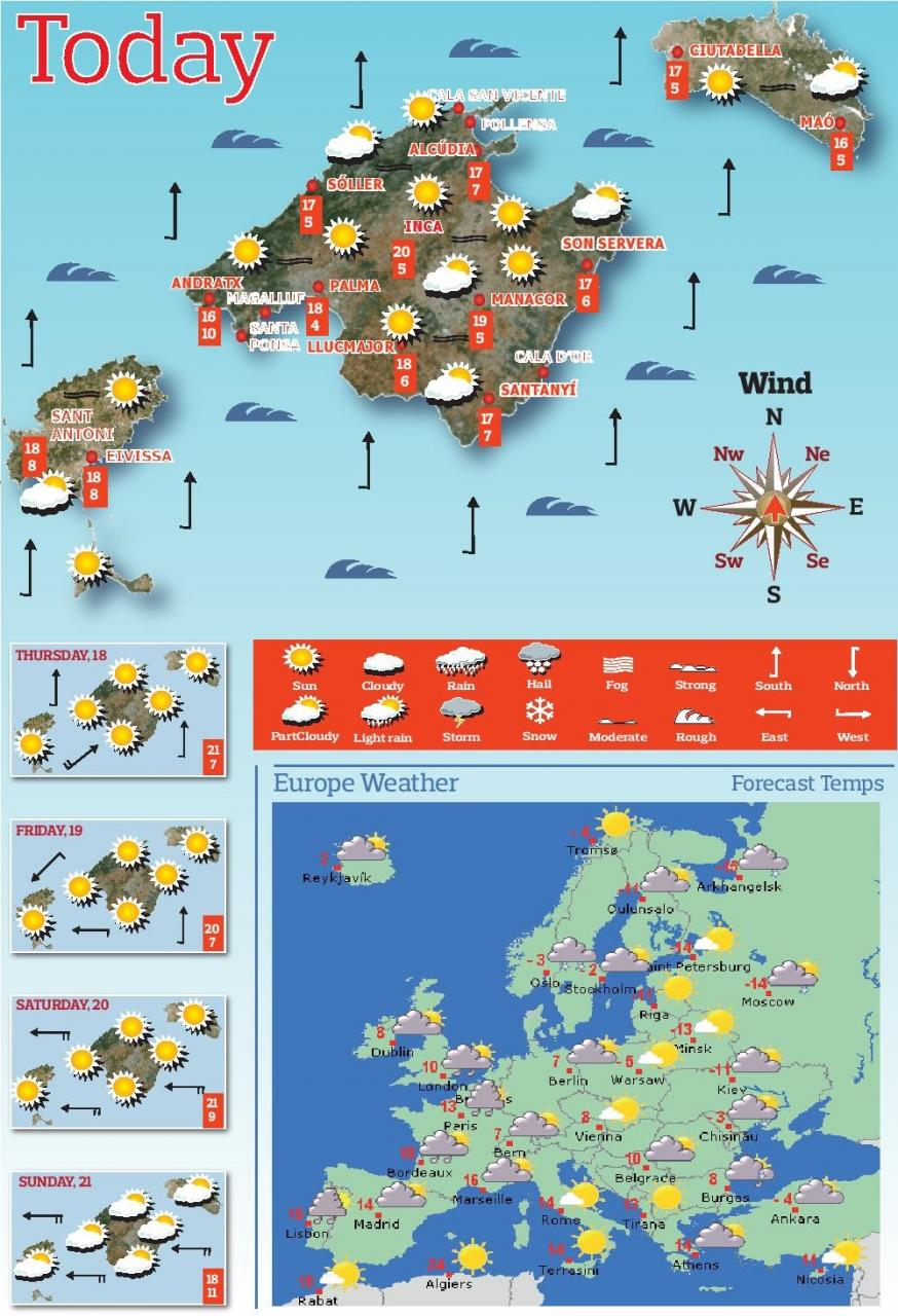 Five day forecast on the Balearic Islands