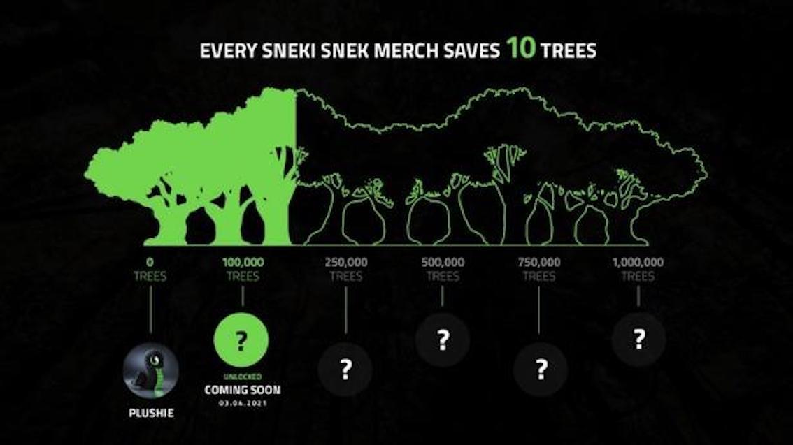 Razer Sneki Snek Campaign.