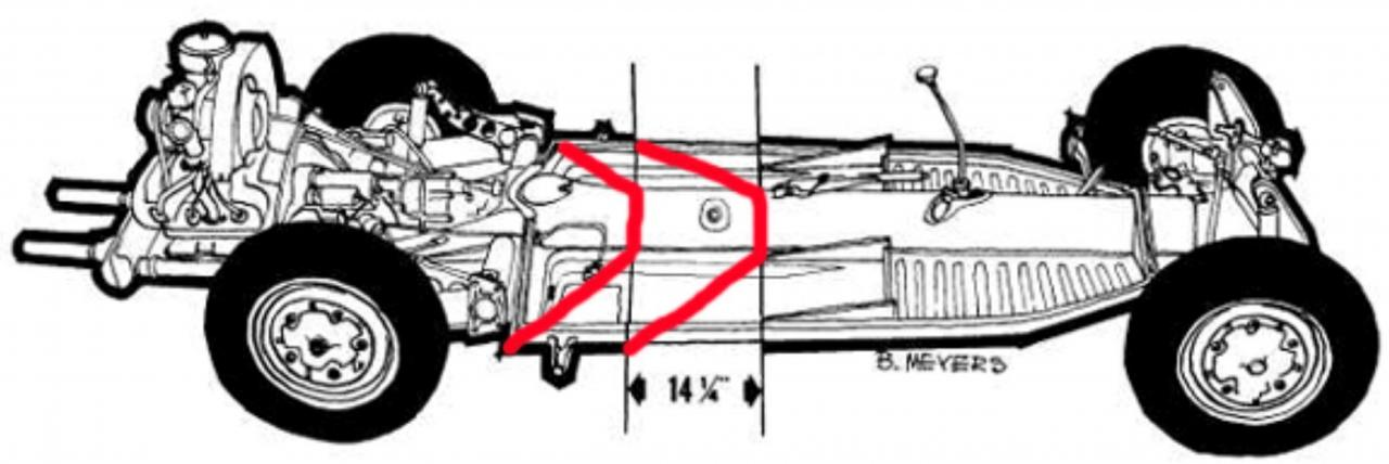 How to make a beach buggy, diagram by Bruce Meyers himself