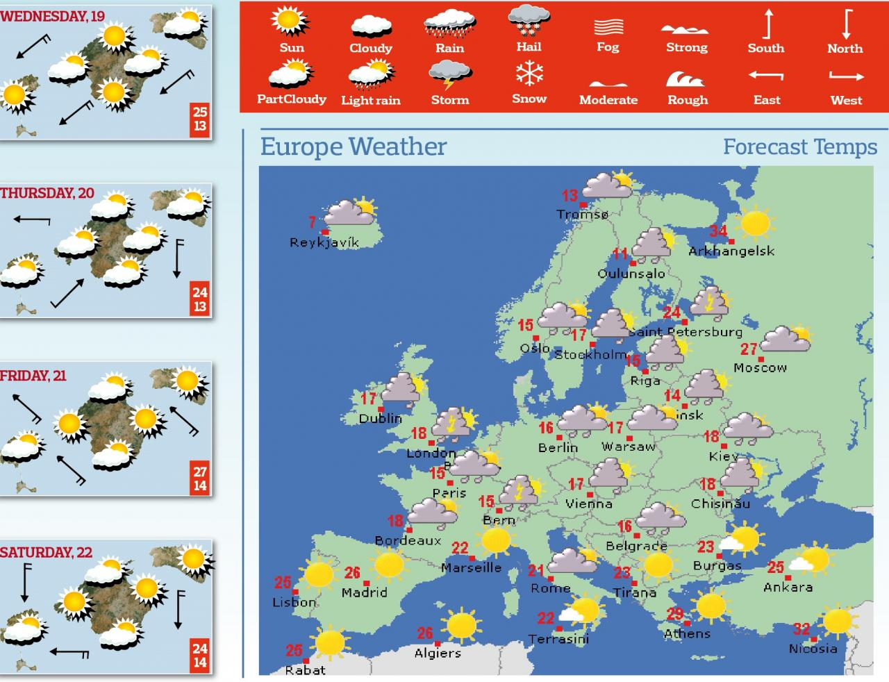 Four day forecast on the Balearic Islands