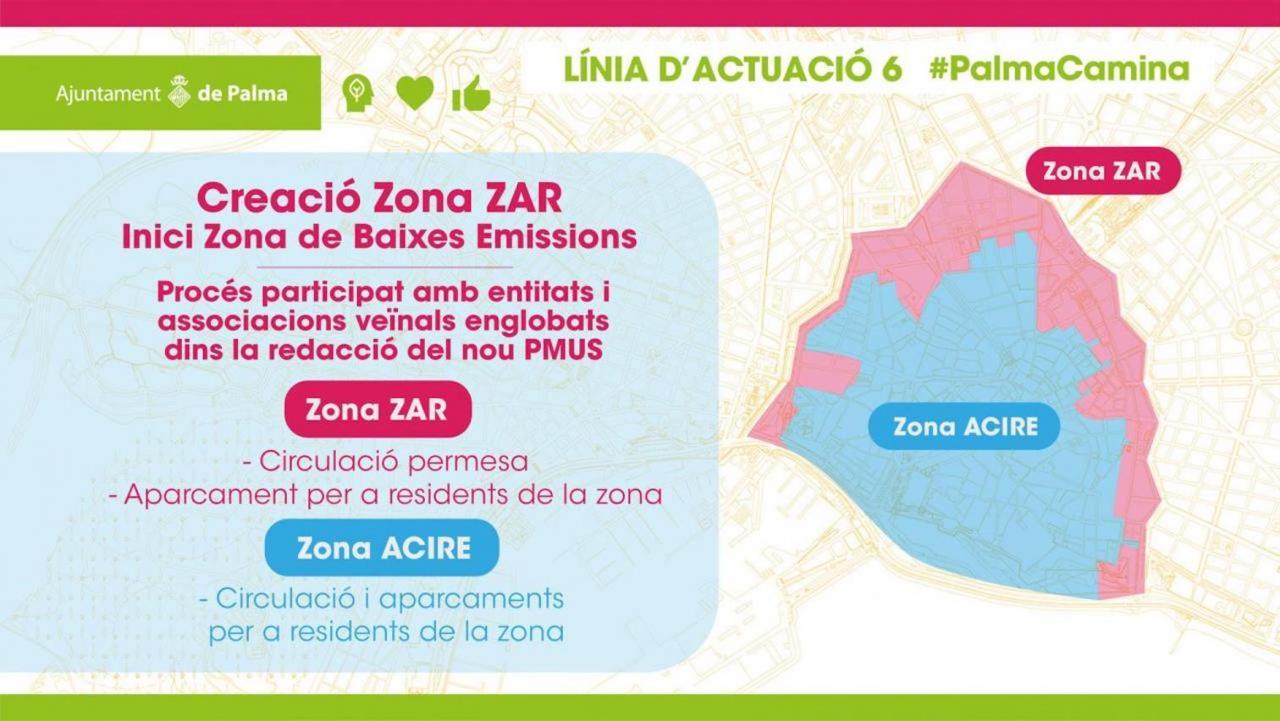ZAR Zone.