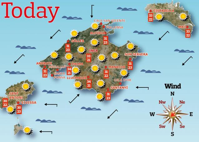 Weather for today