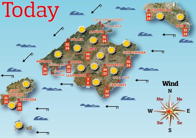 Weather in Majorca