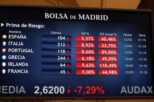 European stocks flounder & Spanish Stock Exchange closes at all time low.
