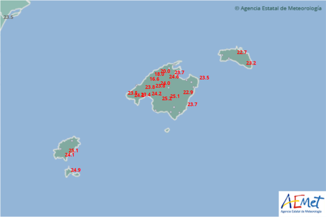 Weather in the Balearic Islands