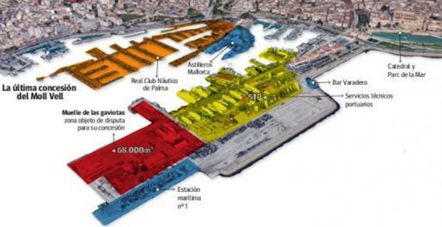 Map of Moll Vell & Palma Port