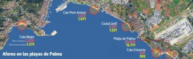 Beach capacity could be reduced in Palma.