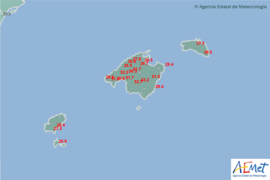 Weather in the Balearic Islands.