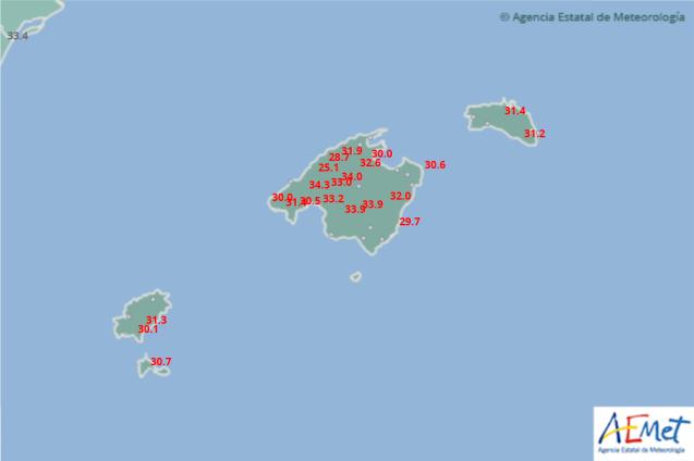 Mallorca Weather
