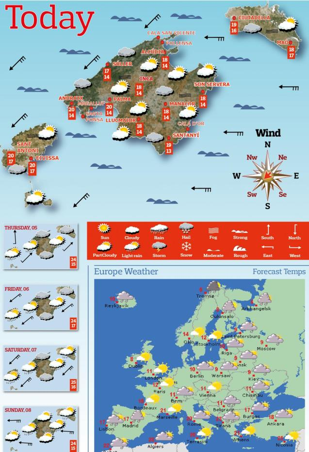 Five day forecast in Mallorca