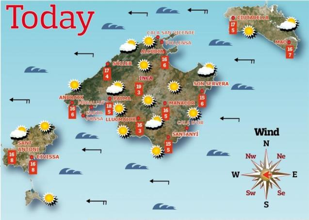 Today's weather in Mallorca