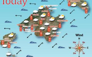 Weather forecast for the Balearic Islands