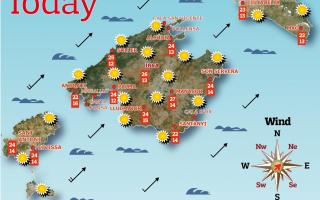 Weather forecast for the Balearic Islands for Friday, May 7