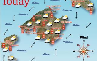 Mallorca Weather Forecast for Thursday