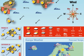 Thursday's weather forecast