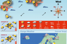 Friday's weather forecast