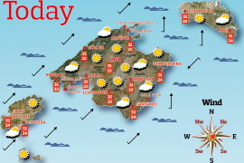 The weather in Majorca