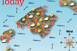 Today's weather in Majorca