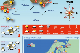 Wednesday's weather in Majorca
