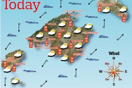 Mallorca Weather Forecast for October 21