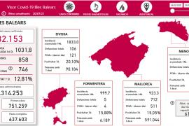 Covid-19 cases on the Balearic Islands as of July 30